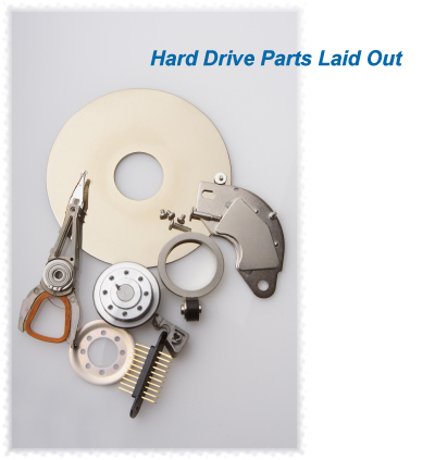 The Parts Of A Hard Drive