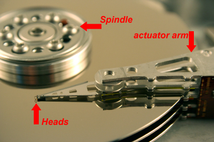 Up Close look at hard drive parts